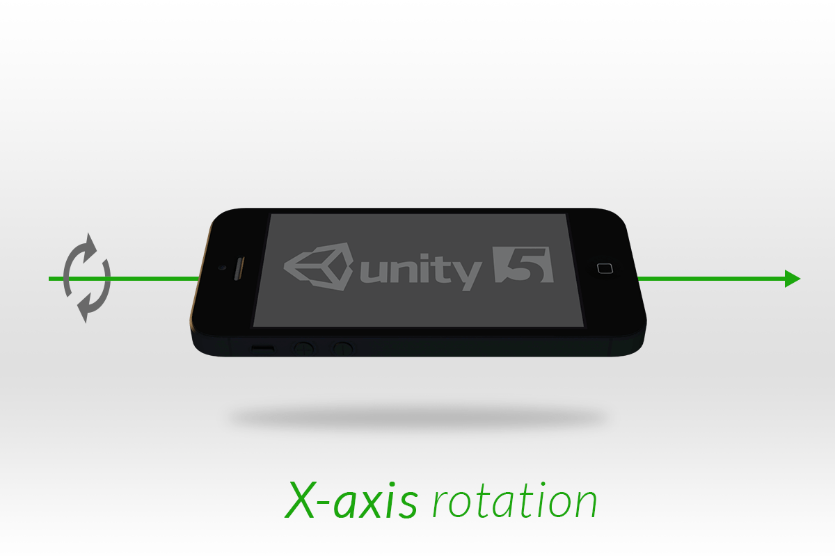 https://cdnsite1.assist.ro/Unity axis rotation