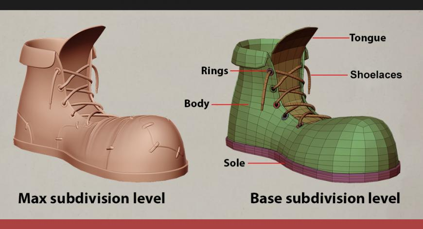 Boots structure