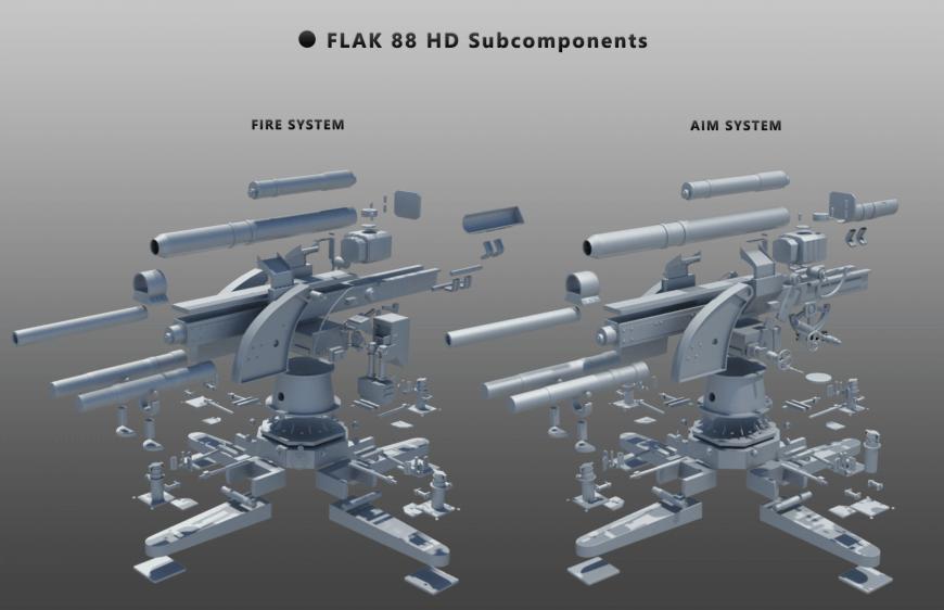 Flak 88 HD Subcomponents