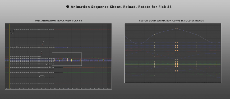 Flak animation sequence