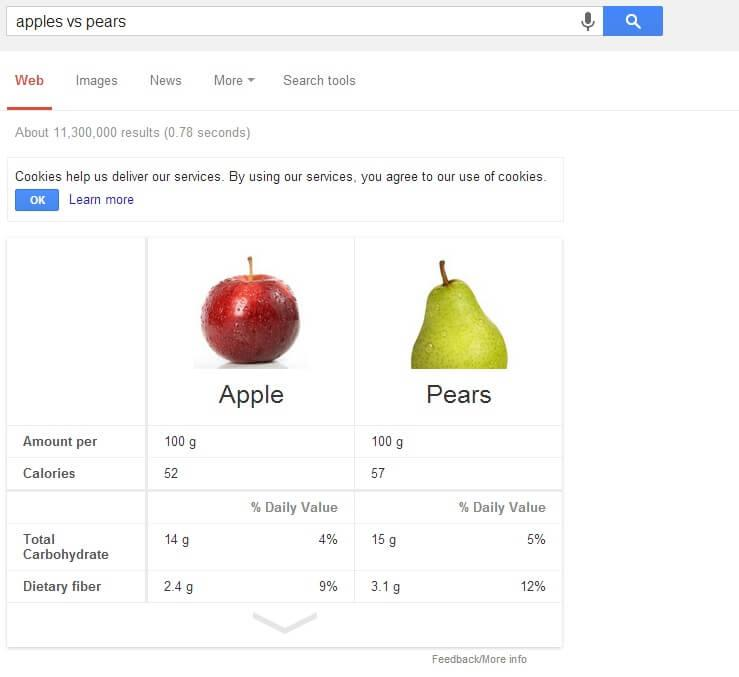 Google's Knowledge Graph example