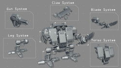 Mechanical Rigging - Dreadnought Animation Setup PNG