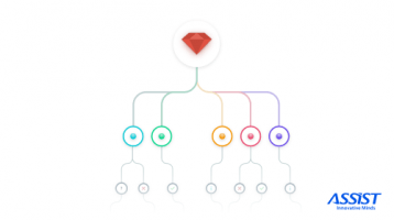 Introduction to event sourcing in Ruby on Rails - promoted picture